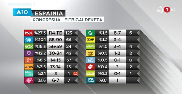 Galdeketa